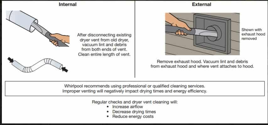 dryer takes two cycles